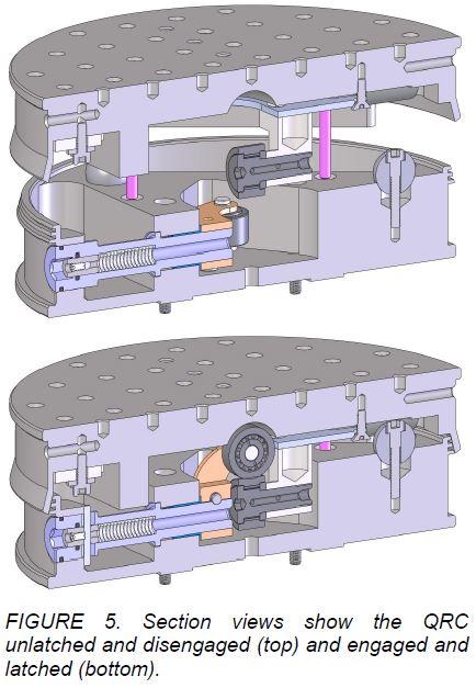 QRC Figure 5