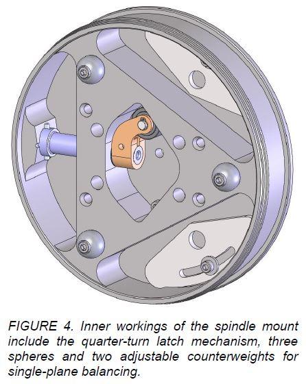 QRC Figure IV